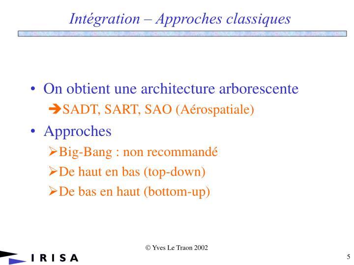 Intégration – Approches classiques