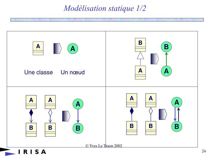 Modélisation statique 1/2