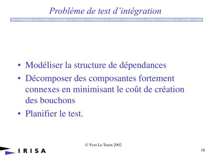 Problème de test d'intégration