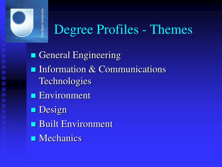 Degree Profiles - Themes
