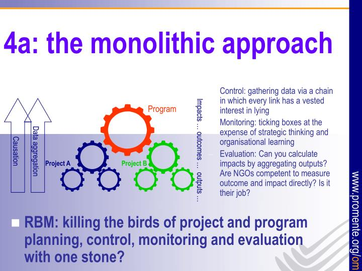 4a: the monolithic approach