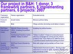 our project in b h 1 donor 3 framework partners 6 implementing partners 6 projects 2007