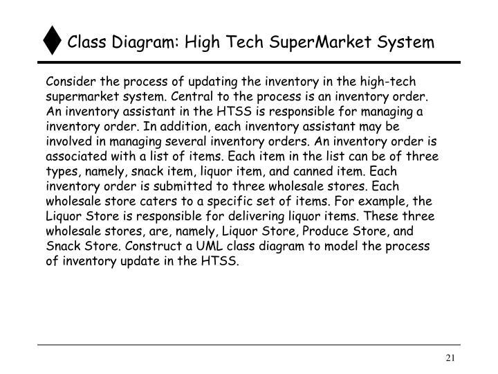 Class Diagram: High Tech SuperMarket System