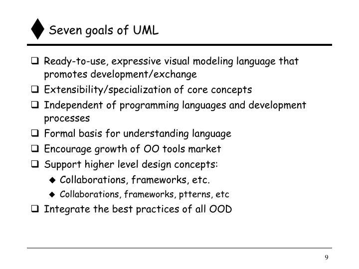 Seven goals of UML