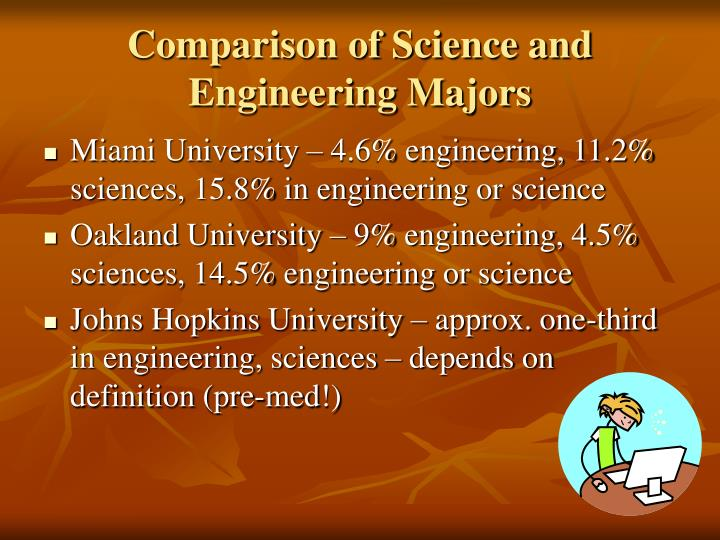 Comparison of Science and Engineering Majors