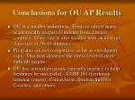 conclusions for ou ap results