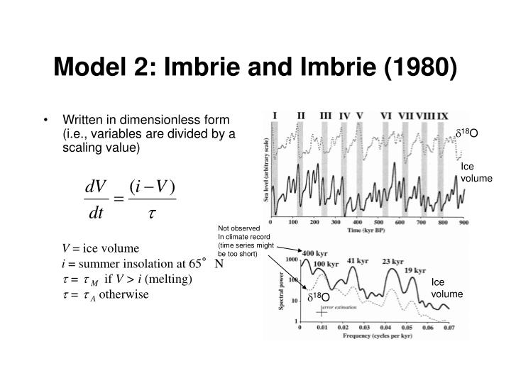 Model 2: Imbrie and Imbrie (1980)
