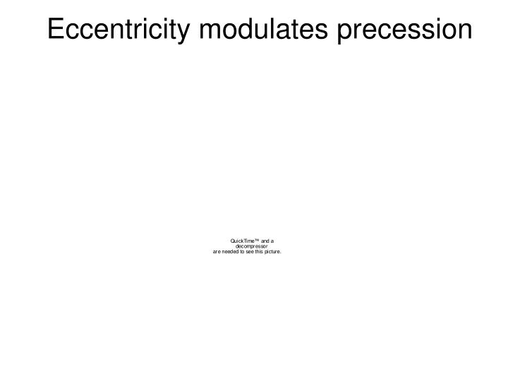 Eccentricity modulates precession