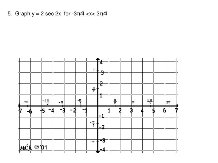 5.  Graph y = 2 sec 2x  for -