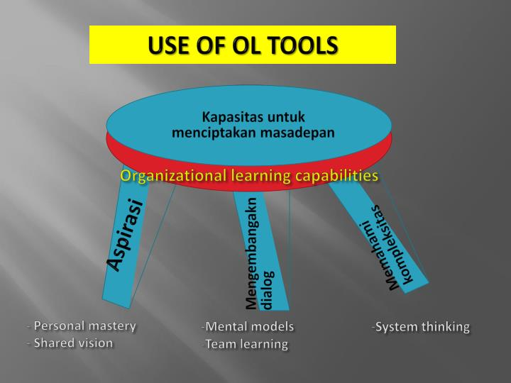 USE OF OL TOOLS