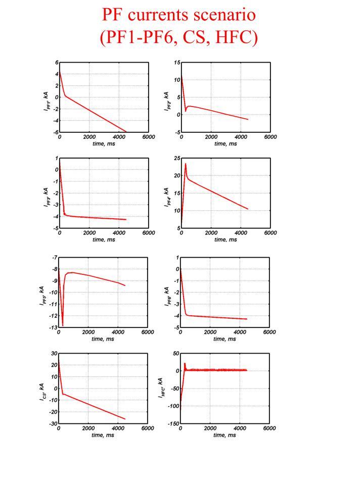 PF currents scenario