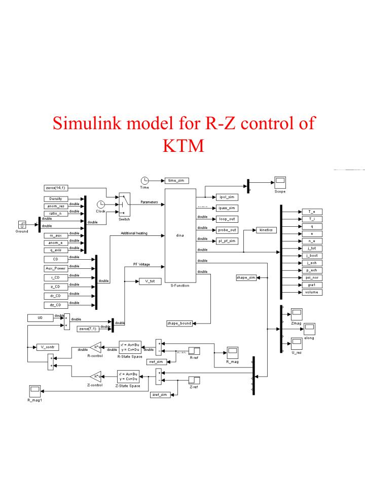 Simulink model for R-Z control of KTM
