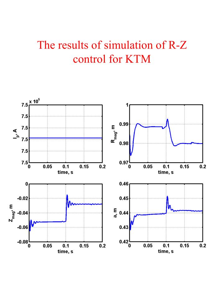 The results of simulation of R-Z control for KTM