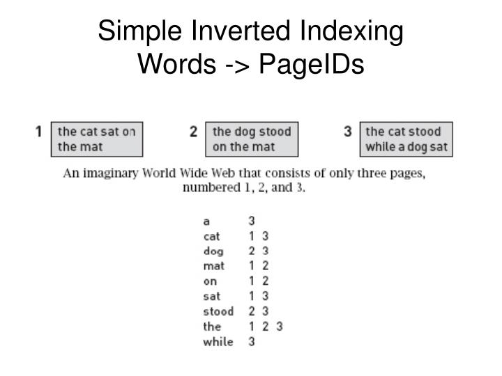 Simple Inverted Indexing