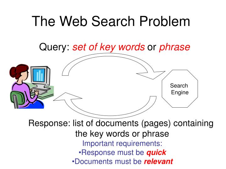 The web search problem