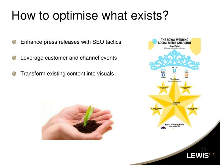 How to optimise what exists?