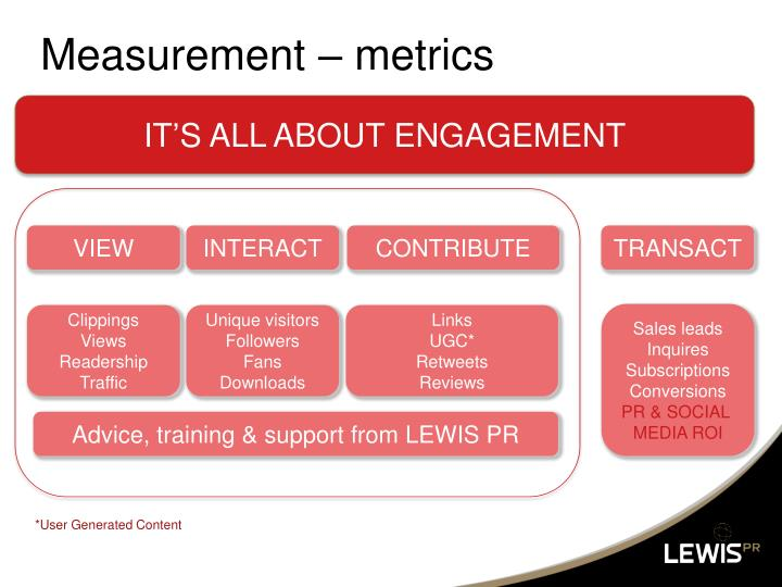 Measurement – metrics