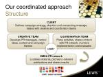 our coordinated approach structure