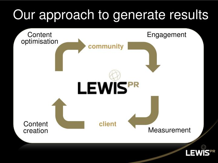 Our approach to generate results