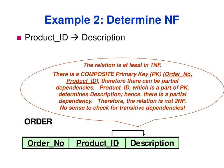 Product_ID