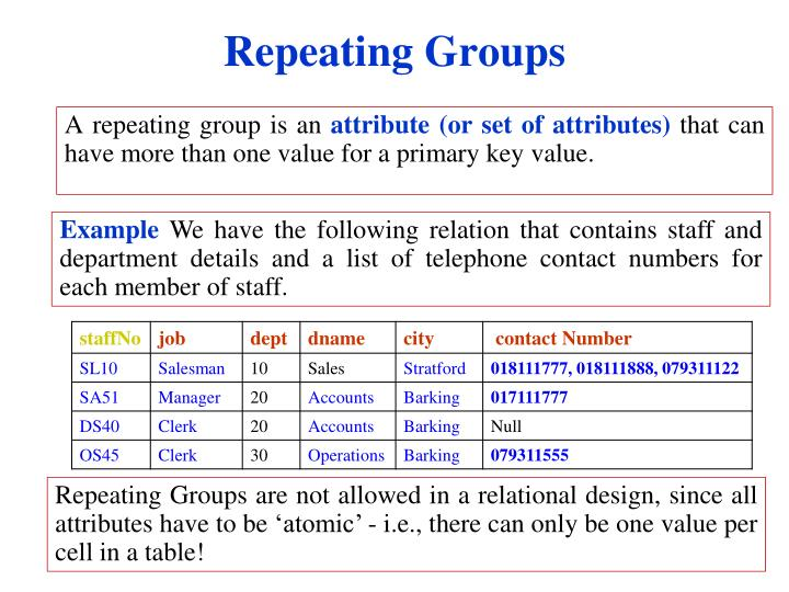 A repeating group is an