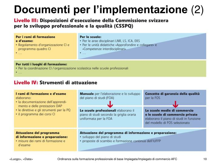 Documenti per l'implementazione