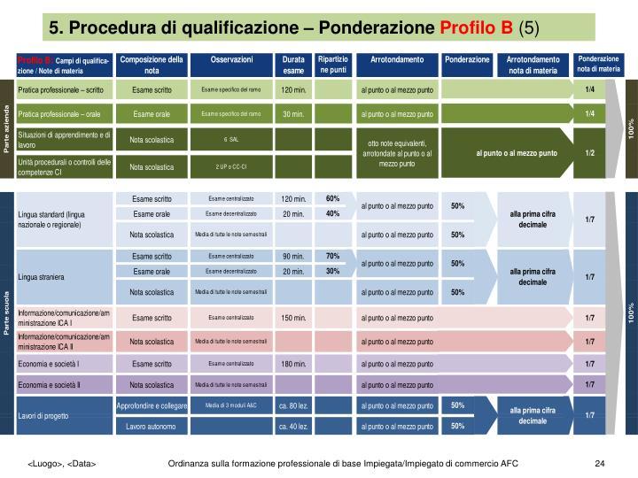 5. Procedura di qualificazione – Ponderazione