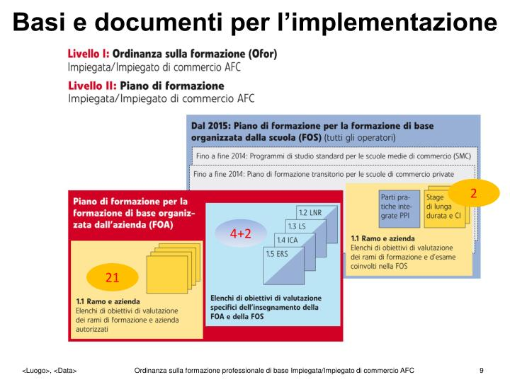 Basi e documenti per l'implementazione