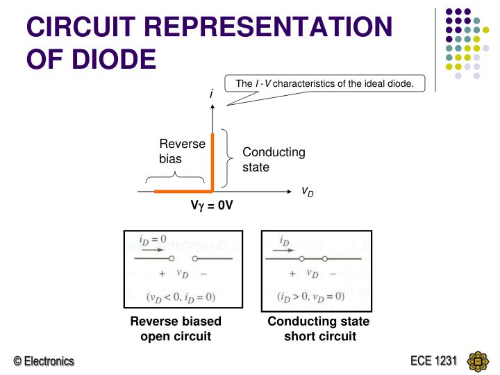 CIRCUIT REPRESENTATION OF DIODE