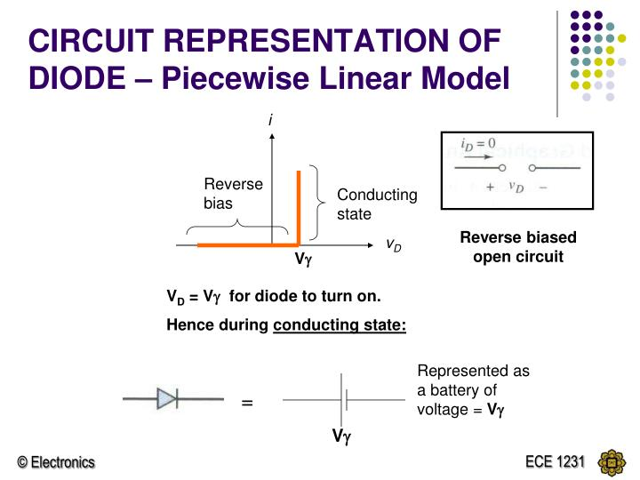 CIRCUIT REPRESENTATION OF DIODE – Piecewise Linear Model
