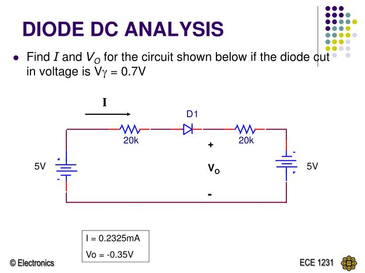 DIODE DC ANALYSIS