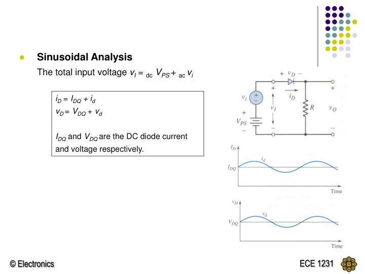 Sinusoidal Analysis