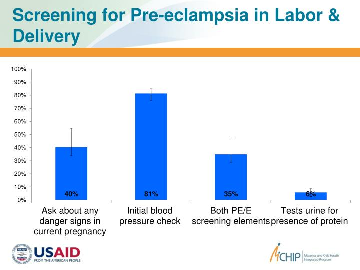Screening for Pre-eclampsia in Labor & Delivery