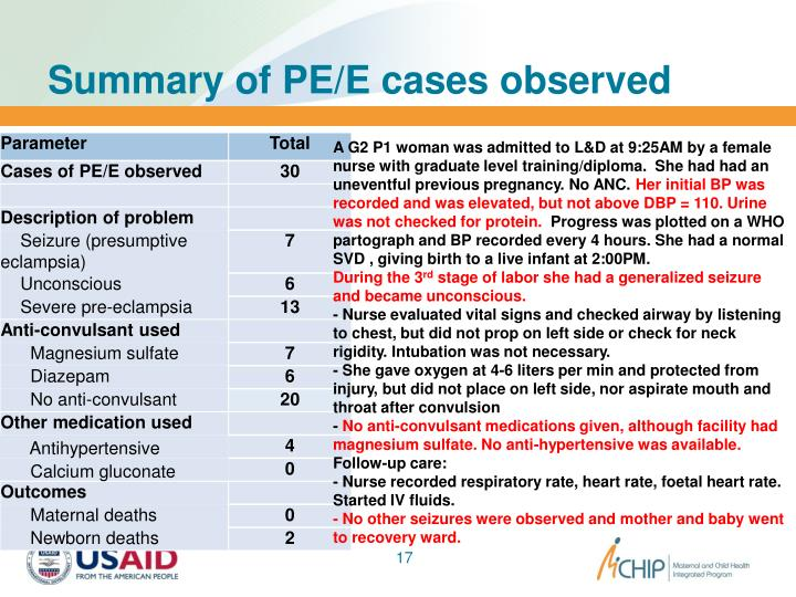 Summary of PE/E cases observed