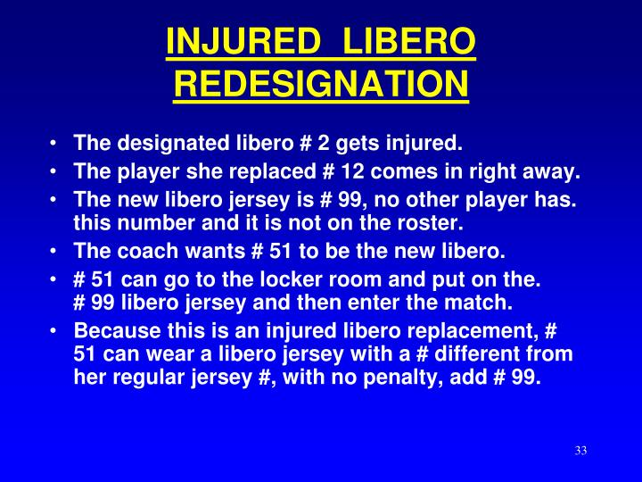 INJURED  LIBERO REDESIGNATION
