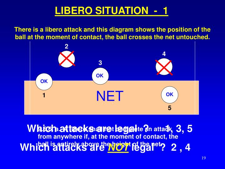 LIBERO SITUATION  -  1