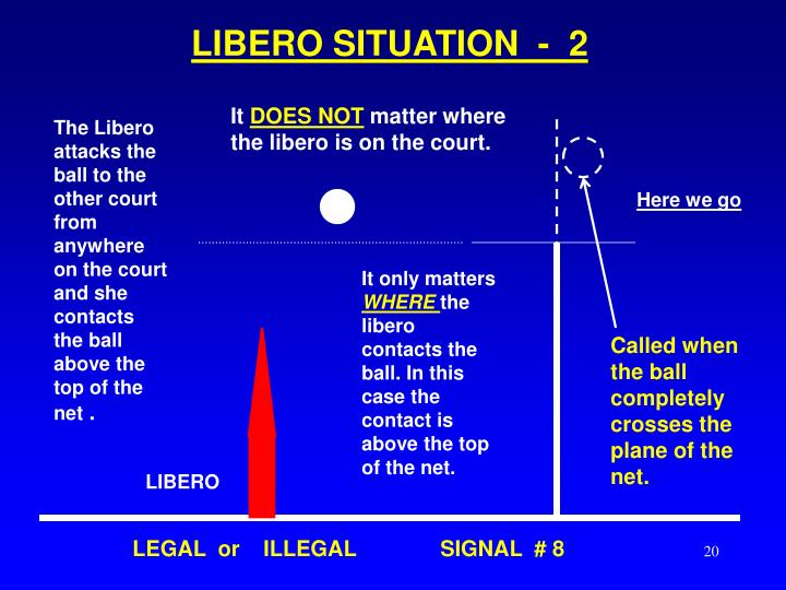 LIBERO SITUATION  -  2