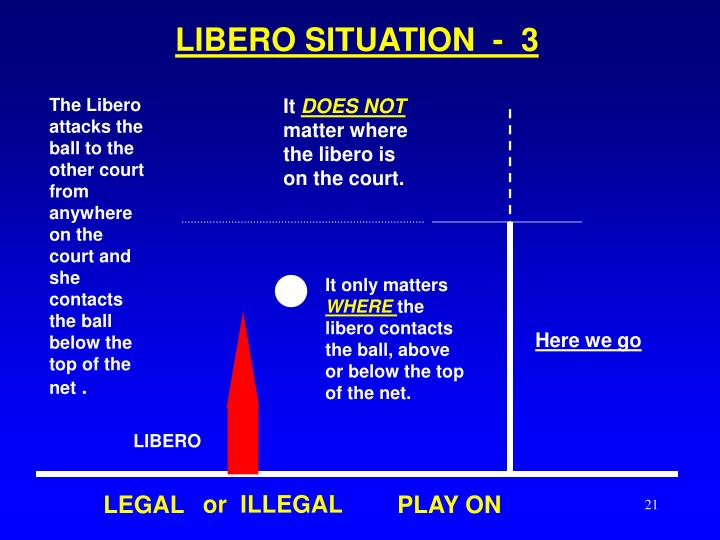 LIBERO SITUATION  -  3