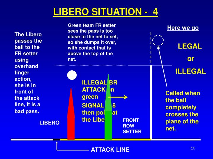 LIBERO SITUATION -  4
