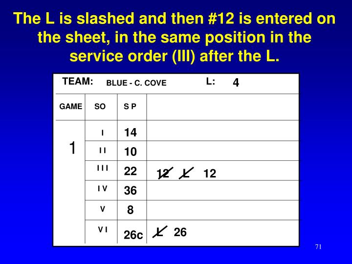 The L is slashed and then #12 is entered on the sheet, in the same position in the service order (III) after the L.