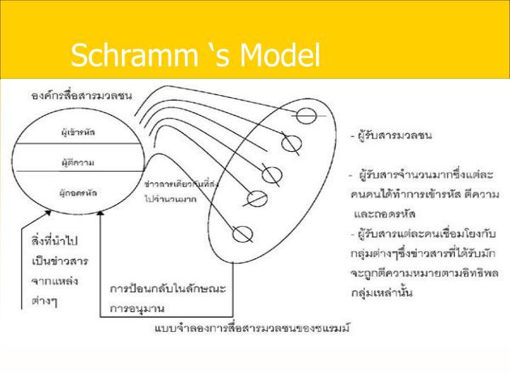 Schramm s Model