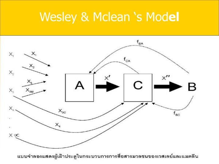 Wesley & Mclean s Mod