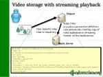 video storage with streaming playback