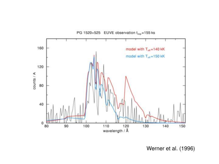Werner et al. (1996)