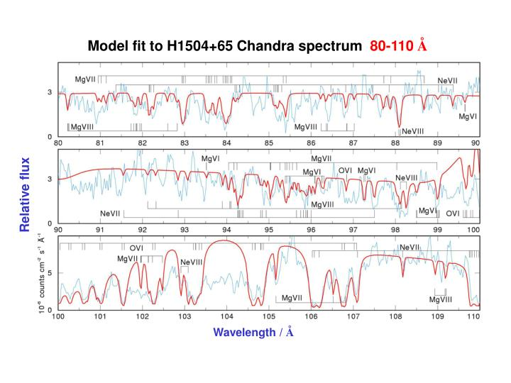 Model fit to H1504+65 Chandra spectrum