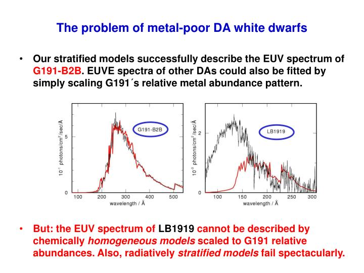 The problem of metal-poor DA white dwarfs