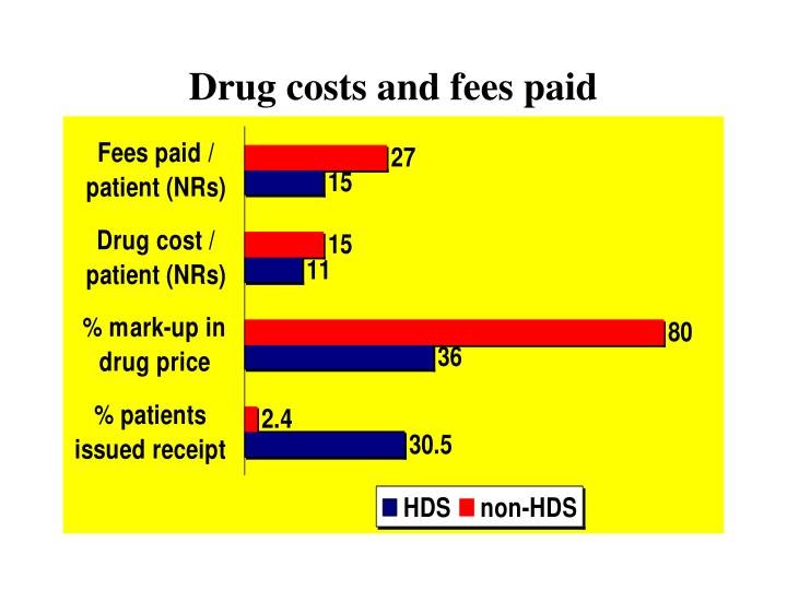 Drug costs and fees paid