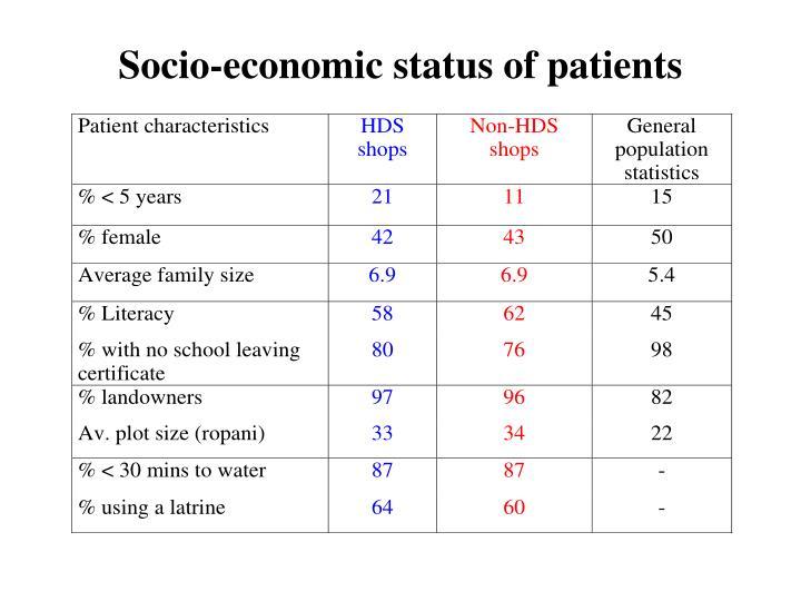 Socio-economic status of patients