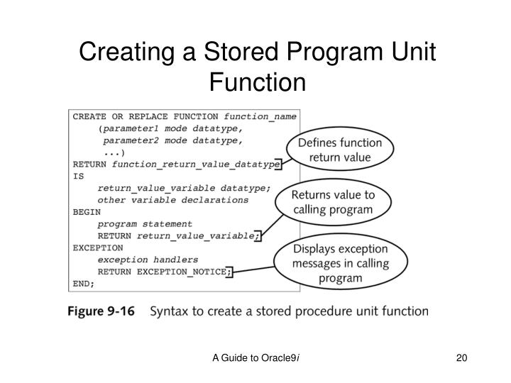 Creating a Stored Program Unit Function