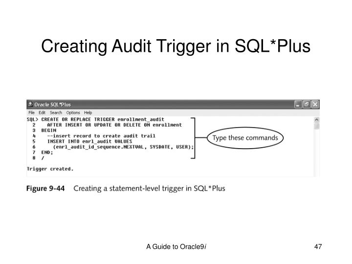 Creating Audit Trigger in SQL*Plus